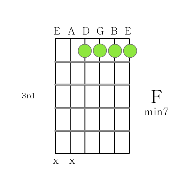 Index Of How To Play Guitarguitar Chordsguitar Chords Images